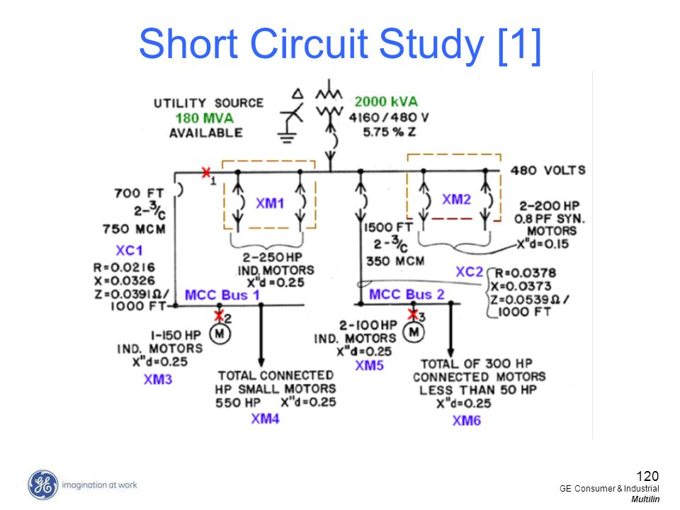 Short Circuit Study [1] 120 GE Consumer & Industrial Multilin